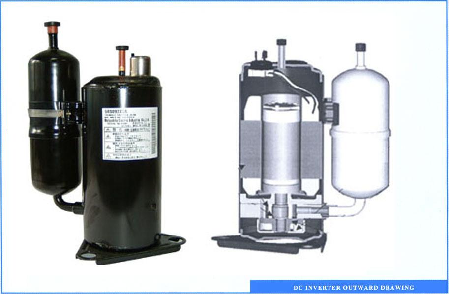 Tipi di compressore - CAREL