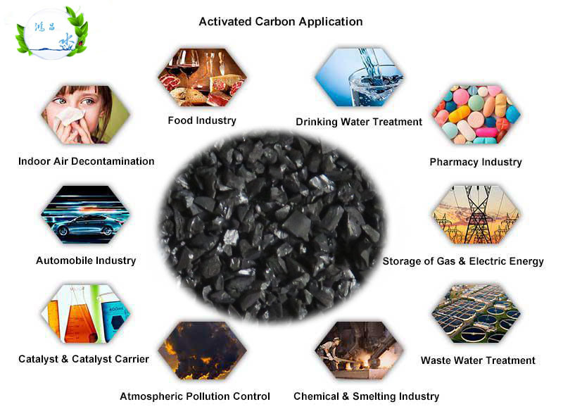 5*10, 6*12 Mesh Coconut Shell Activated Carbon for Gold Refinery