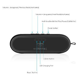 Multimedia Bluetooth Wireless Mini Portable Speaker