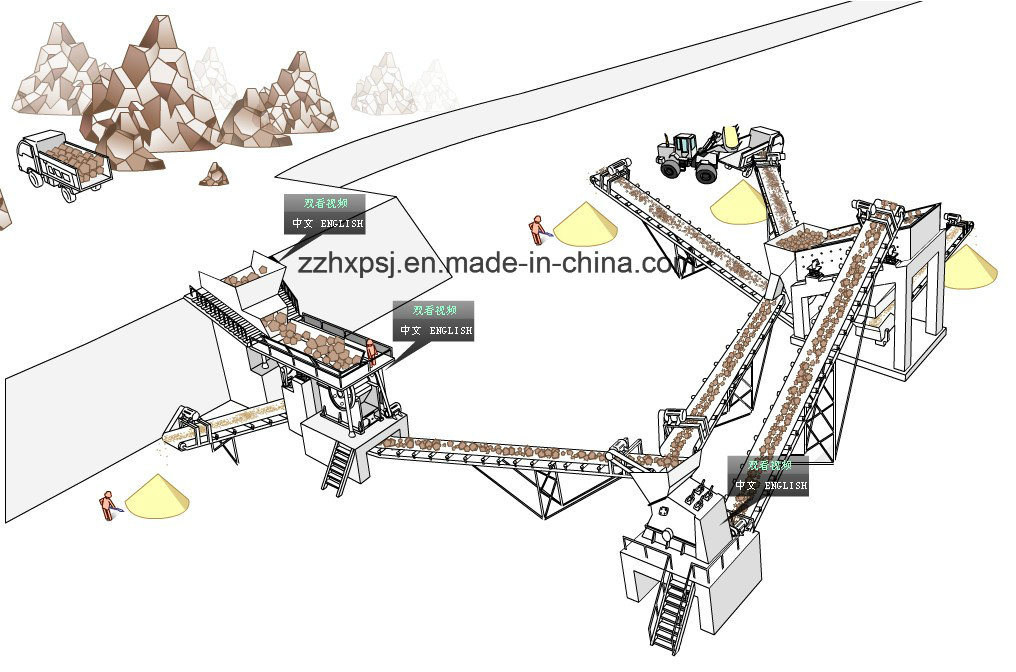 High Capacity Stone Crushing Plant for Quartz Stone/Granite/Limestone/Gravel