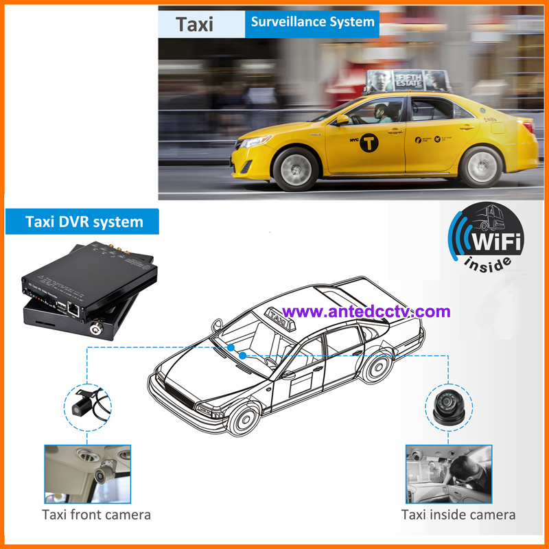 Best HD Digital Video Recorder for Car Taxi Live View