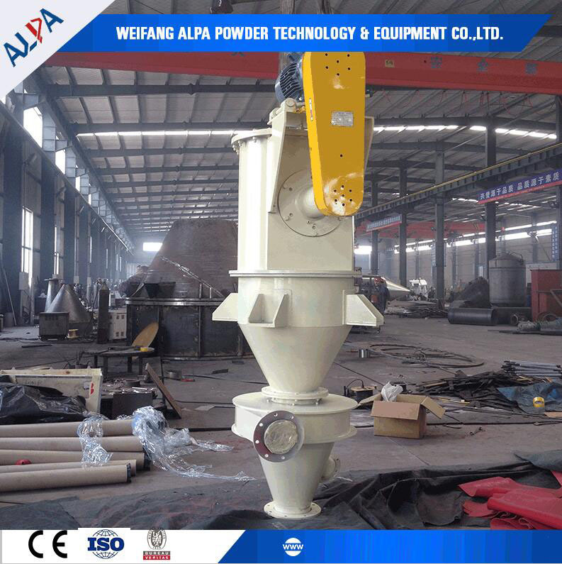 Fw/Hts Multi-Motors Series Ultrafine D97 2~10um Air Classifier