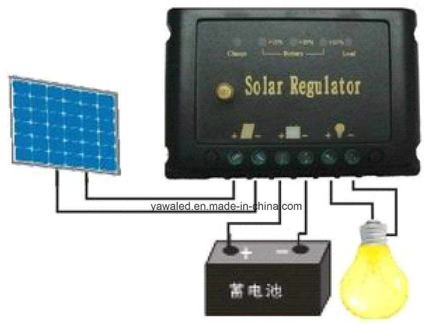 Solar Charge Controller 1A to 20A