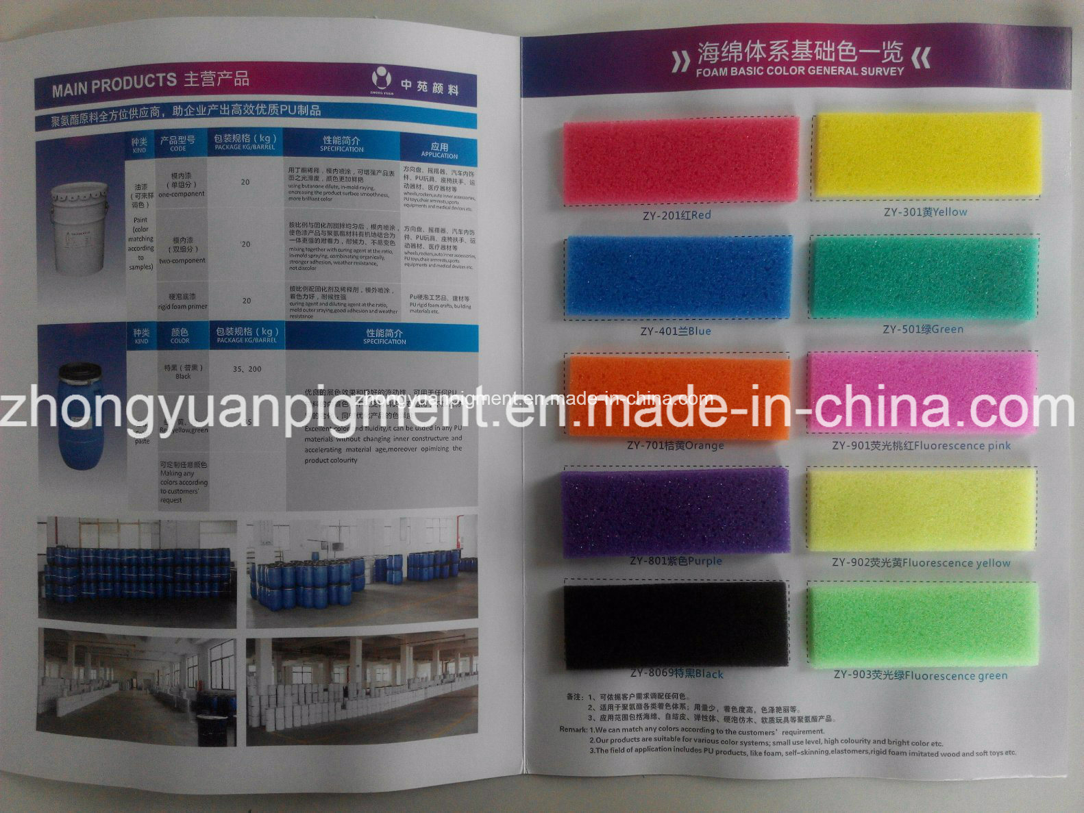 Colorant for Flexible PU Foam Sponge Tdi Polyether Color Paste