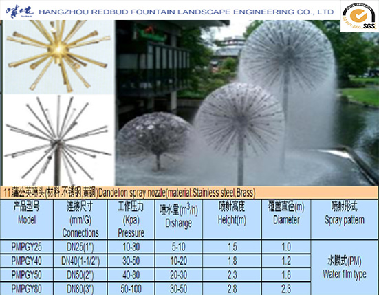 Dandelion Spray Fountain Nozzle in Stainless Steel or Brass