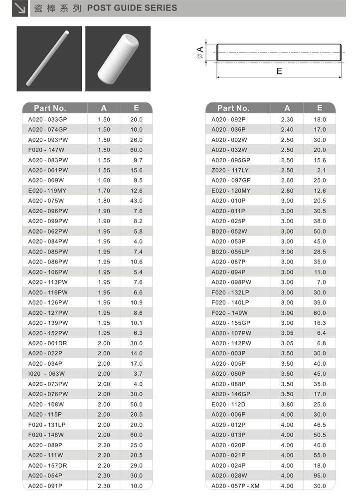 High Temperature Resistant Alumina Ceramic Rods