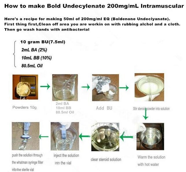 Top Purity Bodybuilding Powder Testosterone Cypionate/Test Cyp Factory Price (CAS: 58-20-8)