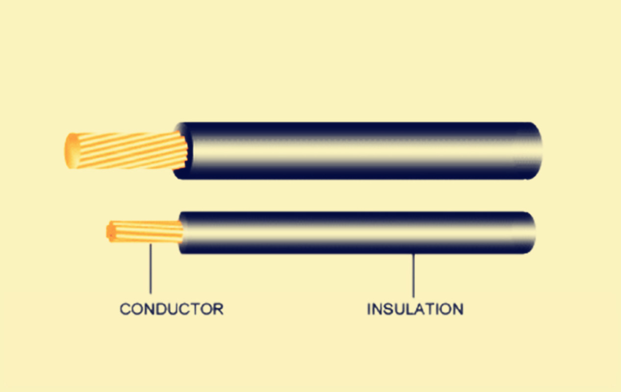 Insulator Conductor Cable : China tw thw solid or stranded copper conductor pvc