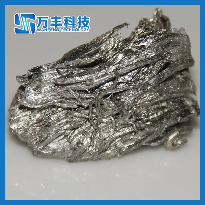 Price of Rare Earth Metal Holmium