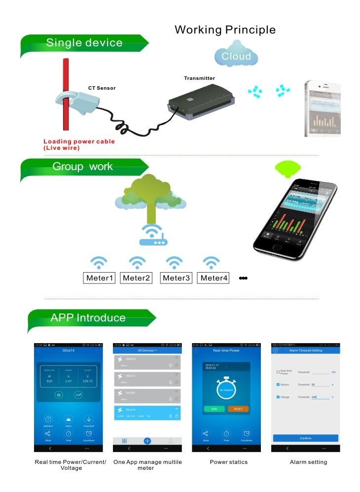 Smart Meter Home Smart Wireless Energy Meter