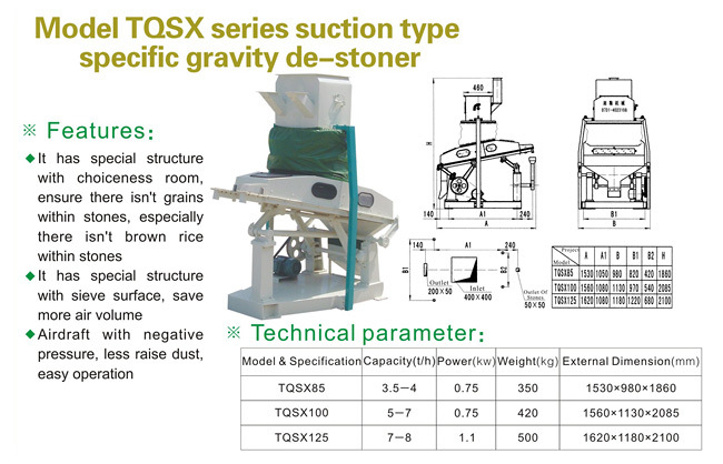 Rice De Stoner Machines (TQSX suction type)
