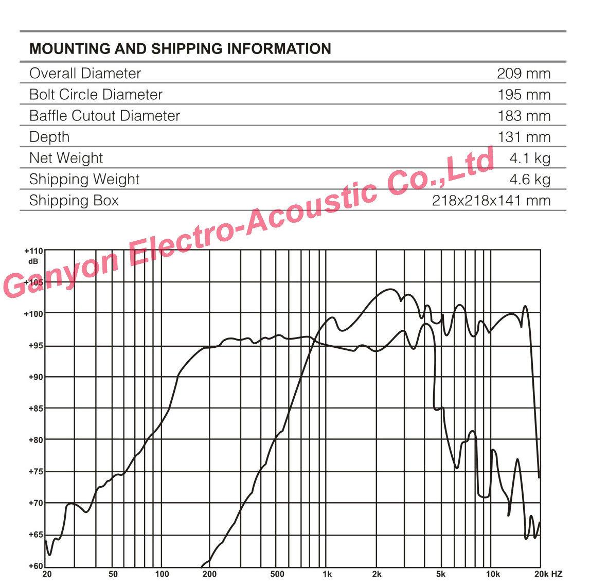 Gw-803cxa Monitor Speaker Drivers, 8 Inch 250W