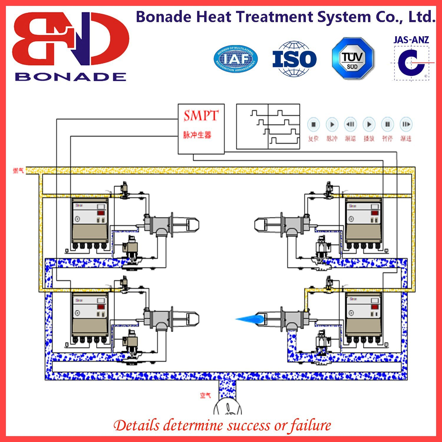 Pit Type Gas Furnace Heat Treatment Furnace