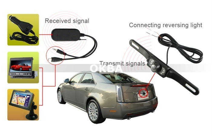 How to Install a wireless reverse camera from ebay -