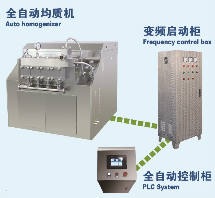 High Pressure Milk Automatic Homogenizer (JZH8000-30)