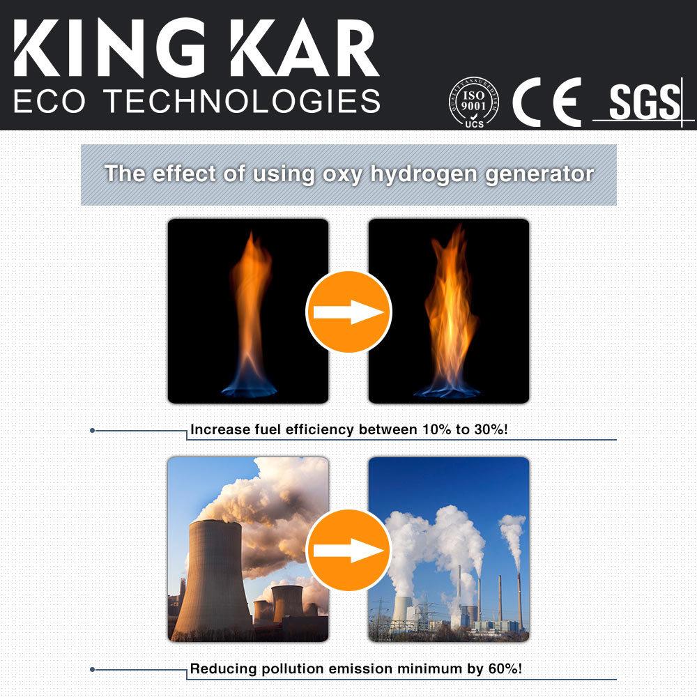 Hydrogen Gas Generator for Boiler (Kingkar7000)