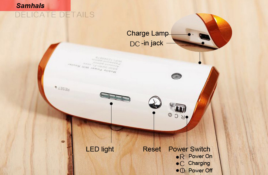 Mini Power Bank 3G WiFi Router with Wlans Port (SH-MP001)