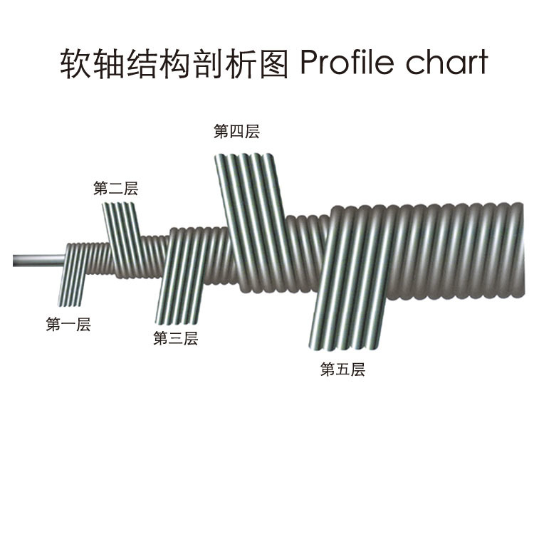 Flexible Inner Shaft Made in China