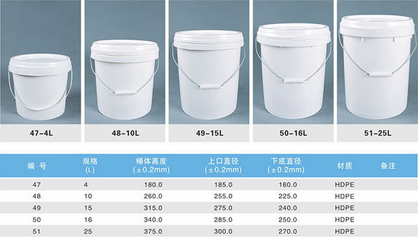 Plastic Container for Chemical Packaging