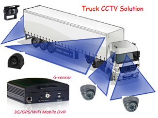 H. 264 4 Channel HDD Mobile DVR/Security DVR/Car Video Recorder/Blackbox/ Support HDD/SD Card Storage