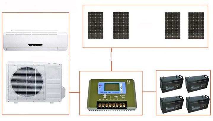 off-Grid Split Type 100% Solar Energy Power Air Conditioning