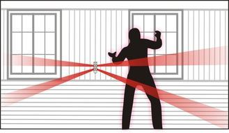 Outdoor Anti-Mask Dual Curtain Sensors for Boundary Protection, 12m with 2 Sides