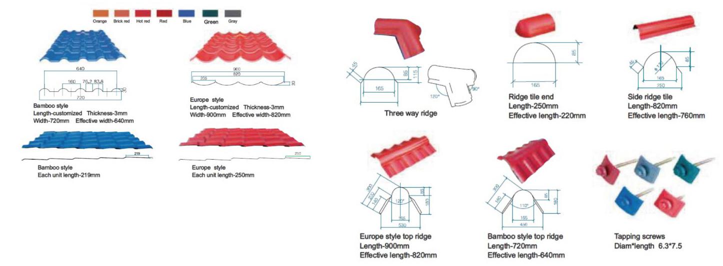 PVC+ASA/PMMA Roof Glaze Tile Production Line