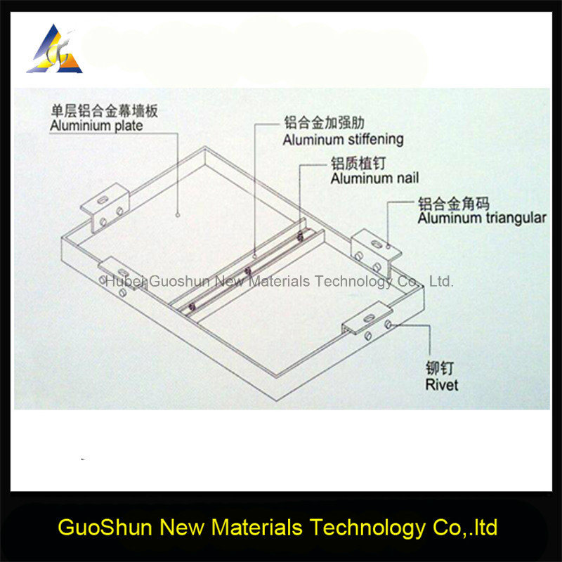 China Manufacture Good Quality Aluminum Panel