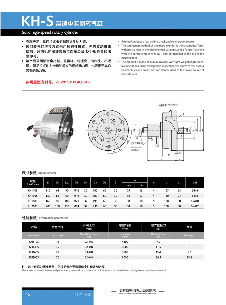 High Speed Single Piston Rotary Cylinder Kh110s