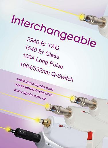 Integrated Medical Laser Platform with 1064nm YAG Laser and Er YAG Laser Equipment
