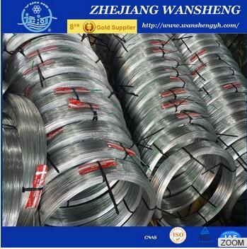 Rare Earth Zinc Aluminum Alloy Coated Steel Core Wire for Aluminum Conductor Steel Reinforced (ACSR)