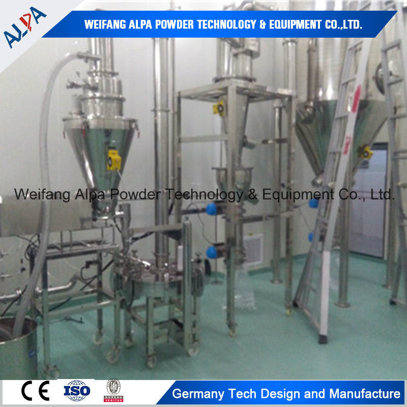 Professional Pharmacy GMP Standard 2~45um Mqp Series Jet Mill