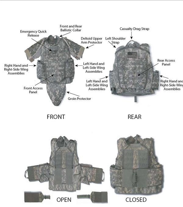 Full Protection Aramid Body Armor for Defence