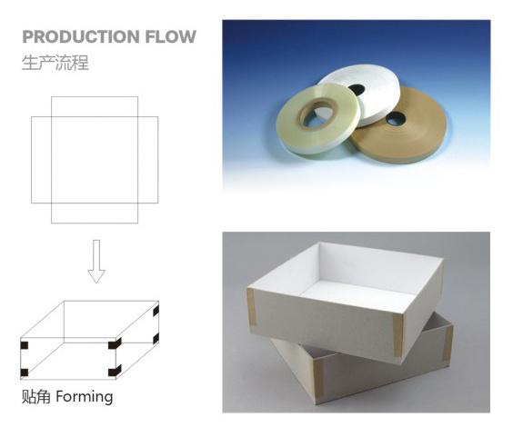 Box Angle Pasting Machine (FD-TJ40)