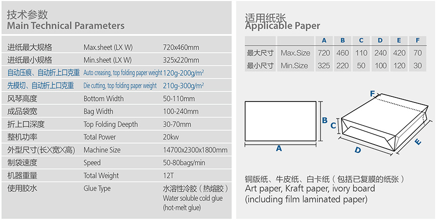 Sheet-Feeding Paper Bag Making Machine (ZB700CS-240)