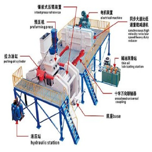 Lignite Coal Powder Briquetting / Briquette Making Machine with High Pressure