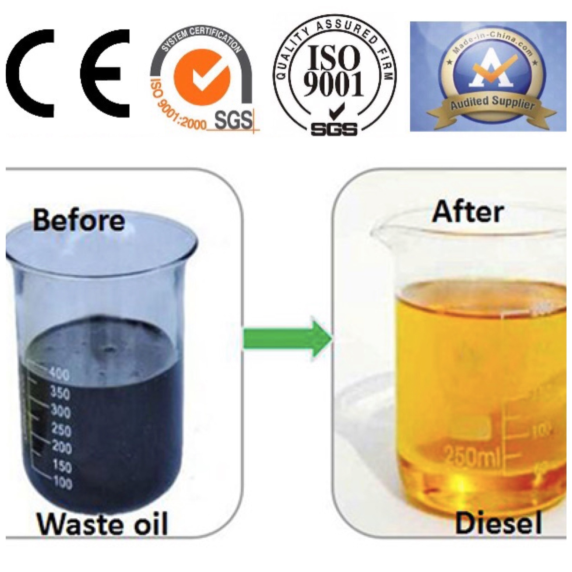 Pyrolysis Plant Producing Fuel Oil Form Waste Rubber