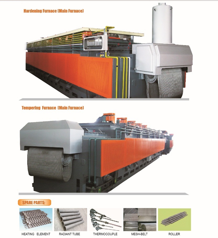 Continuous Conveyor Industrial Mesh Belt Annealing Furnace/Tempering Furnace/Hardening Furnace