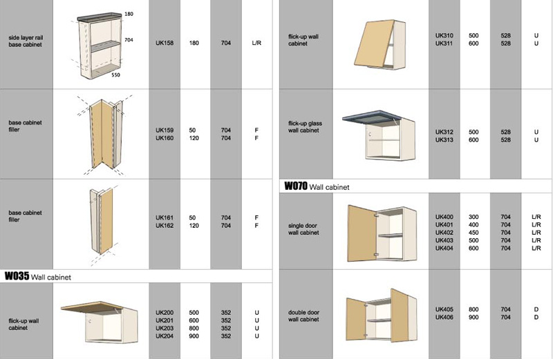 kitchen wall cabinet sizes uk kitchen xcyyxh