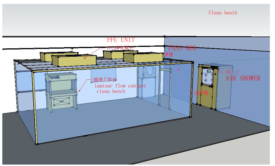 Cleanroom with Lab Use Equipment