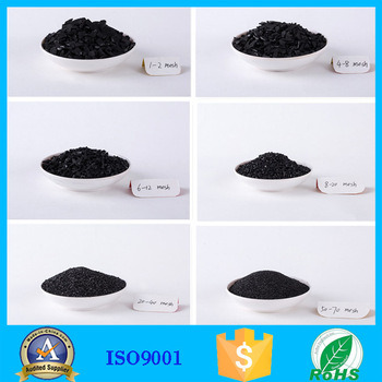 High-Purity Coconut Shell Activated Carbon for Chemicals in China