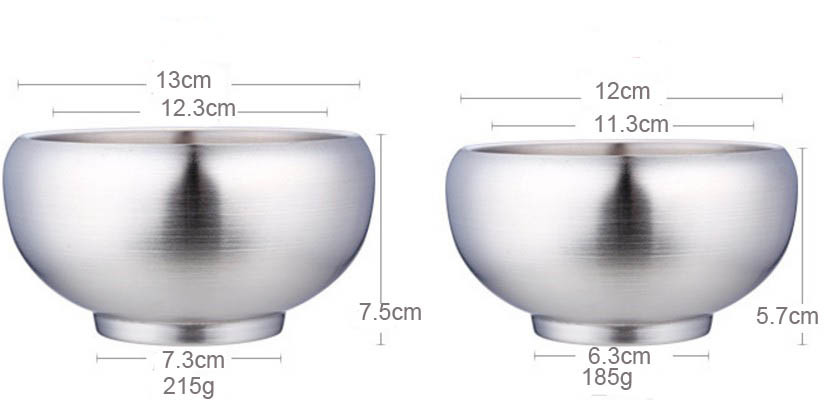 High Quality Thicken Stainless Steel Bowl (SS-003)