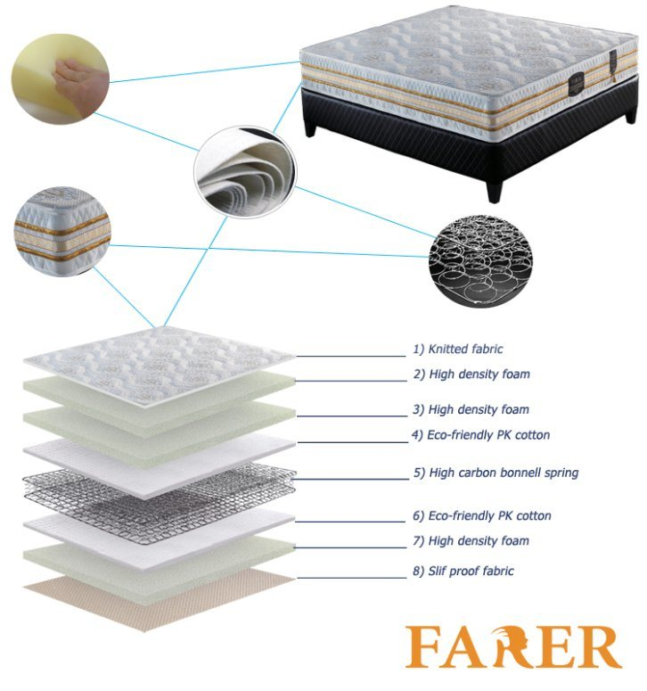 High Density Cheap Roll Foam Mattress Manufactured in China