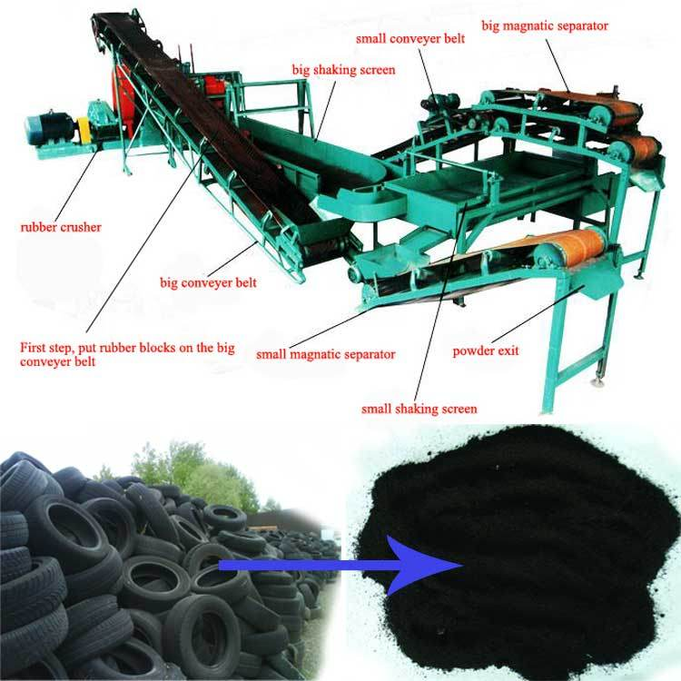 Advanced Automatic Waste Tyre Recycling Line