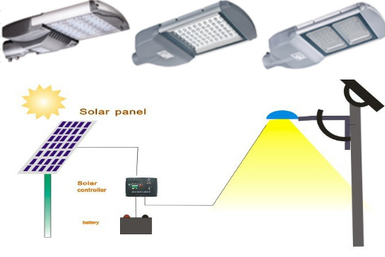 Green Energy 60W 65W Solar Street Lights of Sunpowered