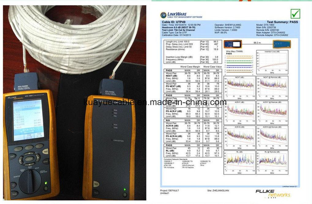 Network Cable Utpcat5e