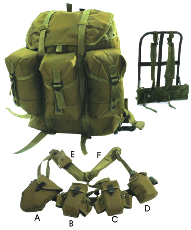 Individual Carrying Equipment