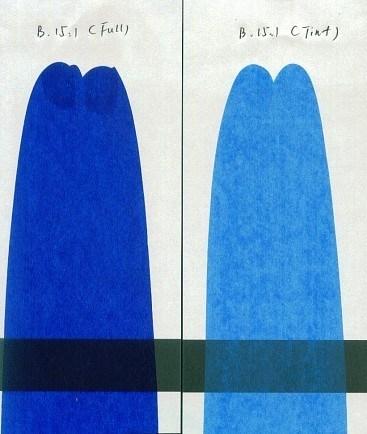 Pigment Blue 15: 1