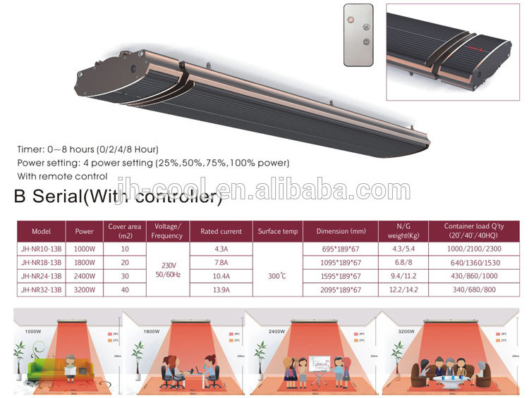 Commercial Wall Mounted Infrared Patio Heater for Outdoor Place Use
