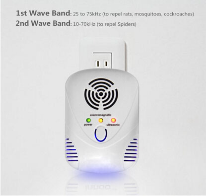 Pest Control, Latest Dual Wave Pest Repellent, Best Pest Repeller for All Kind of Insects and Rodents, Ultrasonic Pest Control Equipment with Blue Night Light